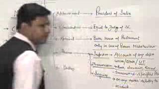 IPCC AUDITING-GOVT AUDIT(Group 2)