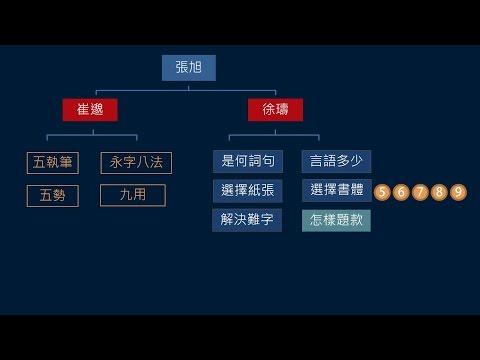 黃簡講書法:四級課程格式1 ─ 作品構思