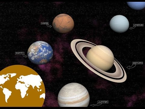 La Eduteca El Sistema Solar