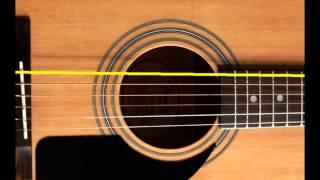 Afinación Guitarra Standard