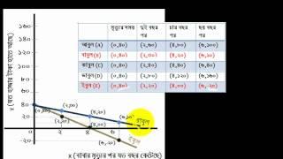ক্যালকুলাসের অ-আ-ক-খ: ভগর ভগর ১ক (calculus 1.1)