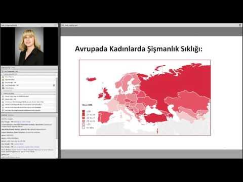 HİK Kadın Sağlığı Platformu Webinarı 01: Kalp Sağlığı için Neler Yapalım?