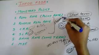 Monetary Policy Of India(In Hindi) भारत की मौद्रिक नीति Introductionrbi Crr Slr Repo Rate