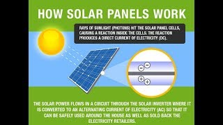 HOW TO WORK SOLAR PANEL IN BENGALI
