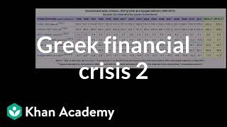 Greek Financial Crisis (part 2)