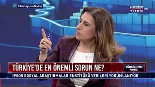 Türkiyenin Nabzı - 8 Ocak 2018 (İPSOS SOSYAL ARAŞTIRMASI)