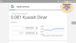 saudi riyal indian rupees currency today online