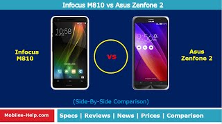 Asus Zenfone 2 vs Infocus M810 (Side-By-Side Comparison)