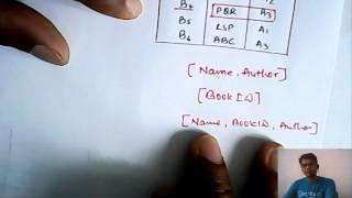 Super Key, Candidate Key and Primary Key   Database Management System