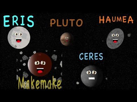 Dwarf Planet Compilation/Solar System Dwarf Planet/Dwarf