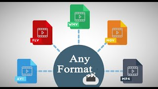 Easy way to Convert FLV, AVI, HD video into MP4, 3GP format