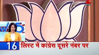 News 50 : ACB files 2 FIR against BJP's BS Yeddyurappa in corruption case