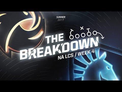 Xxx Mp4 The Breakdown With Zirene How Aggressive ADCs Win Teamfights NA LCS Summer Week 4 3gp Sex