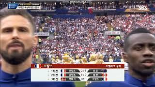 Anthem of France vs Croatia FIFA World Cup 2018
