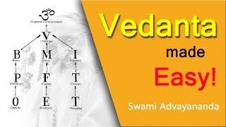 'Vedanta made Easy!' by Swami Advayananda - Discourse 1