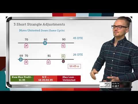 3 Short Strangle Adjustments | Options Trading Concepts