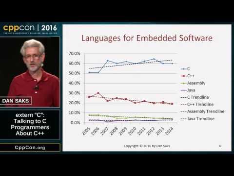 "Xxx Mp4 CppCon 2016 Dan Saks ""extern C Talking To C Programmers About C "" 3gp Sex"