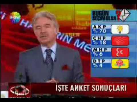 Ali Kirca Kalp Krizi gecirmek üzeri AK Parti 70