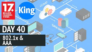200-125 CCNA v3.0 | Day 40: 802.1x and AAA | Free Cisco Video Training 2018 | NetworKing Inc.