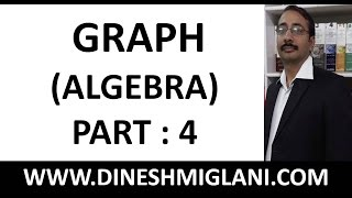 Best Tricks and Shortcuts to Graph Algebra Part 4 for CAT , IIT JEE by Dinesh Miglani