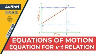 Equations of Motion | Equation for velocity - time relation