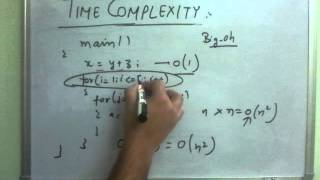 TIME COMPLEXITY(in Hindi- Human Language) - Lec 1
