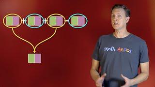 Algebra Basics: Simplifying Polynomials - Math Antics