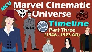 Marvel Cinematic Universe: Timeline (Part 3 - Spoilers)