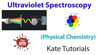 13 UV VIsible Spectroscopy(Introduction to Electronic Transition in Molecular Orbital)