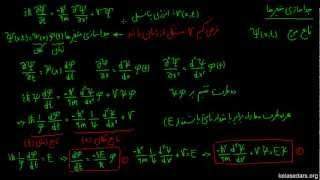 مسائل مقدماتی در مکانیک کوانتومی
