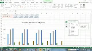 Project 3:  Office 2013 Excel Chapter 3 (Visualizing Data)