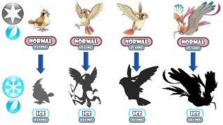 ICE TYPE - Pidgey Evolve to Mega Pidgeot.