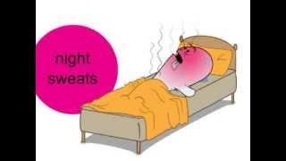 TB symptoms animation