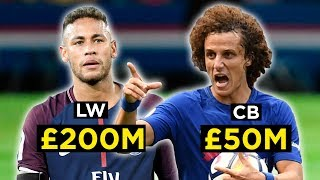 The Most Expensive Football XI Of All Time | Ft. Neymar