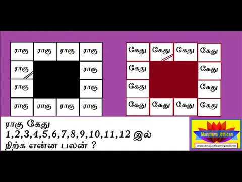 Xxx Mp4 ராகு கேது 1 முதல் 12 பாவங்களில் நிற்க பலன்கள் ராகு கேது நின்ற நட்சத்திரம் 3gp Sex