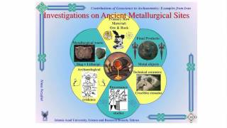 Contributions of geosciences to archaeometry: Examples from Iran