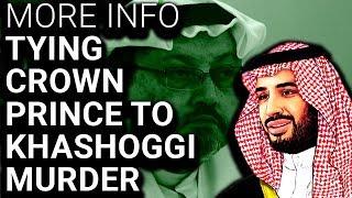 Saudi Crown Prince Sent 11 Messages to Jamal Khashoggi