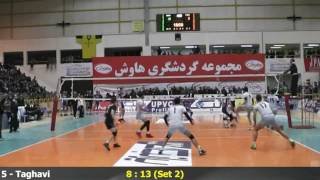 Arash Taghavi- number 5 outside hiter from IRAN. (Block)