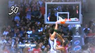 NBA's Top 50 Dunks 2010-2011 REGULAR SEASON ONLY (NO PLAYOFFS)