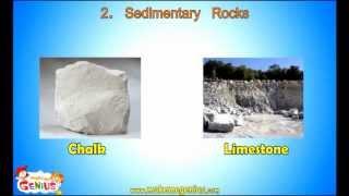 Types of Rocks  चट्टानों के प्रकार in Hindi