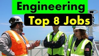 Top Most Paid Engineering Jobs | jobs after B.Tech | Government jobs b.tech | Engineering Jobs