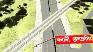 Digital Bangladesh Road Map