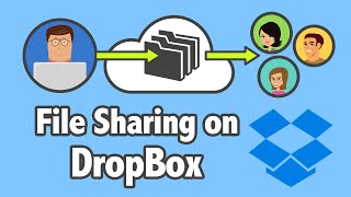 How To Use Dropbox To Share Files and Folders 2017