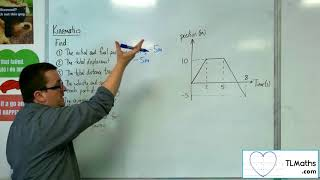 A-Level Maths: Q2-02 [Kinematics: Displacement / Time Graph Example 1]