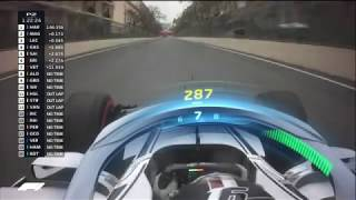 Charles Leclerc And The New Halo Graphics | 2018 Azerbaijan Grand Prix