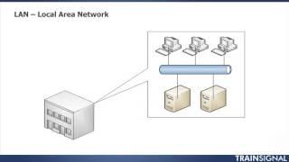 Basic Networking Fundamentals