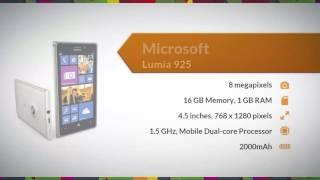 Microsoft Lumia 925 Specifications - Daraz.pk