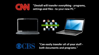 Easy Transfer of Programs and Files to New PC, Windows 10