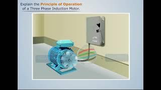 Working Principal of Three Phase Induction Motor - Magic Marks