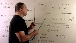 Hausdorff Example 1:  Cofinite Topology